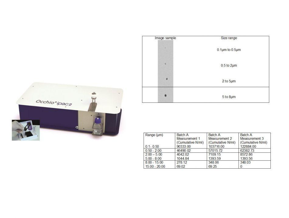 Caractérisation du lisier de CMP- Suspension à haute concentration